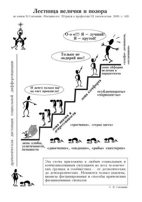 Е. С. Ефимова в исследовании